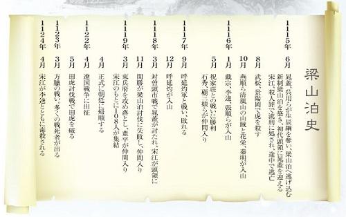 -505水滸巡礼_2