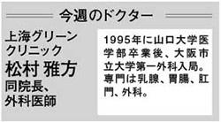 687お医者_紹介_250