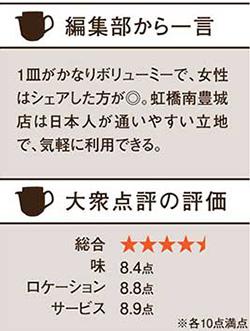 ジャピコレ-2-評価-250